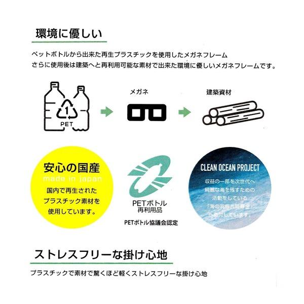 リサイクルの説明